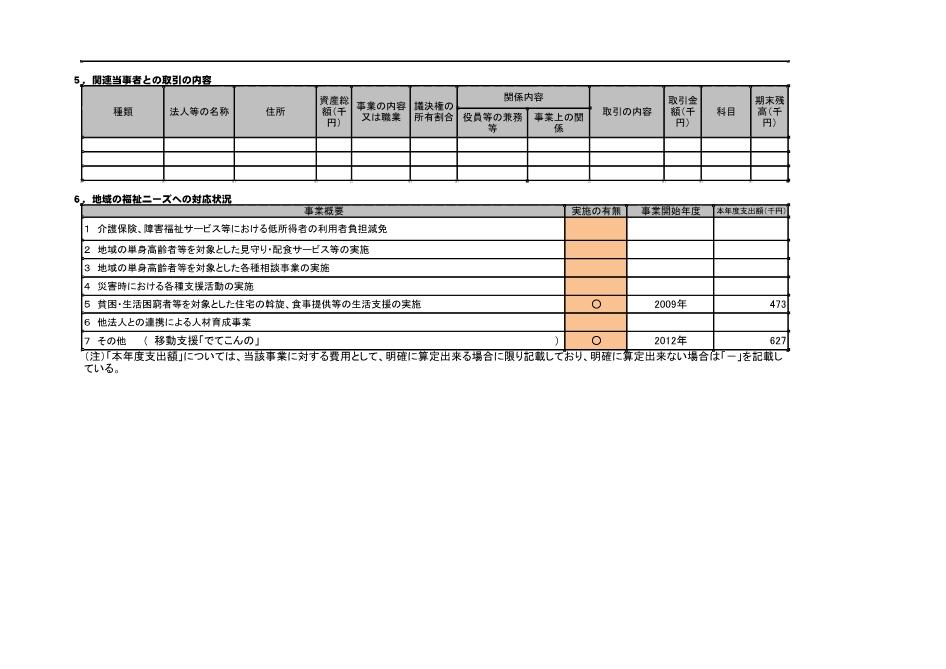150414_HP掲載用_総括表(修正)-page2