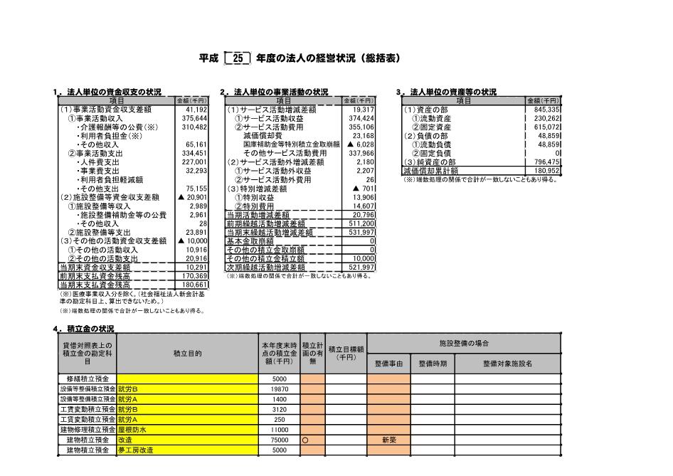 150414_HP掲載用_総括表(修正)-page1