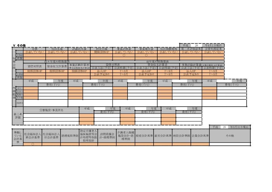 150414_HP掲載用_現況報告書(修正)-page7